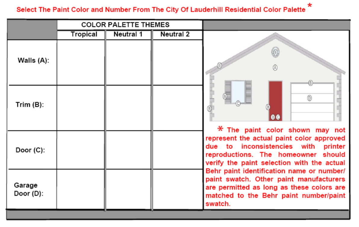 Paint Permit Application Example